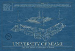 University of Miami - Hard Rock Stadium