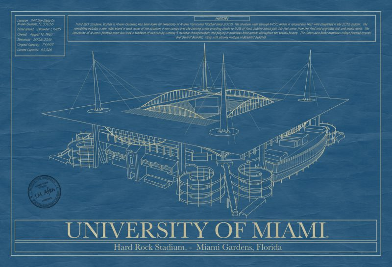 University of Miami - Hard Rock Stadium