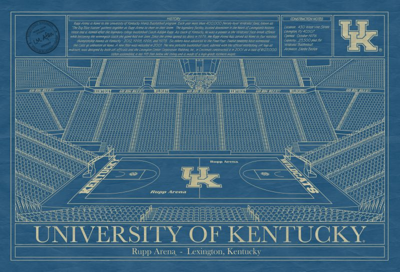 University of Kentucky - Rupp Arena Blueprint