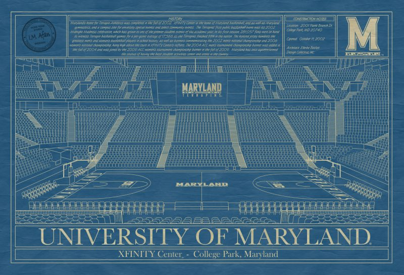 University of Maryland - XFINITY Center College Park Blueprint