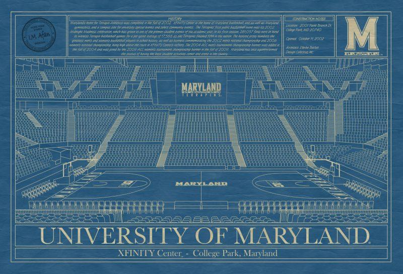 University of Maryland - XFINITY Center College Park Blueprint