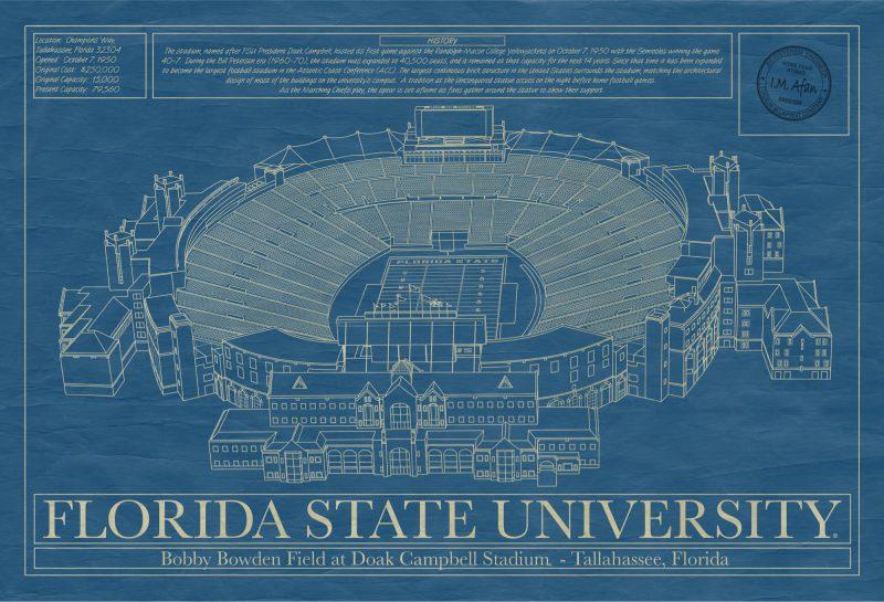 Florida State University - Doak Campbell Stadium - Blueprint Art