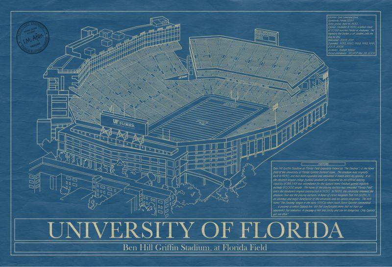 Florida - Ben Hill Griffin Stadium - Blueprint Art