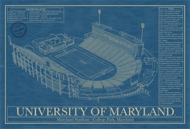 Maryland - Maryland Stadium - Blueprint Art