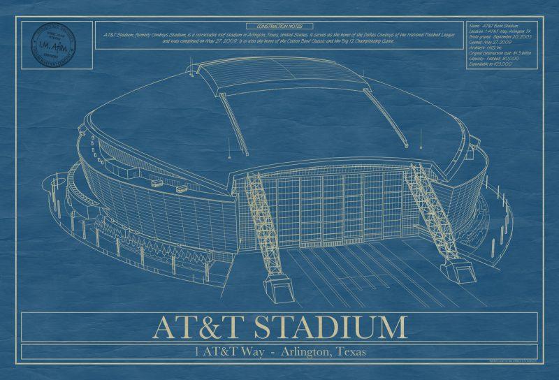 Dallas - AT&T Stadium