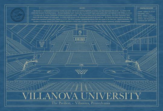 College Basketball Blueprints