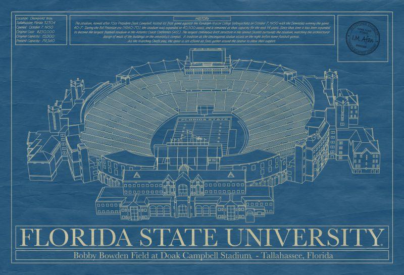 Tallahassee - Bobby Bowden Field at Doak S. Campbell Stadium