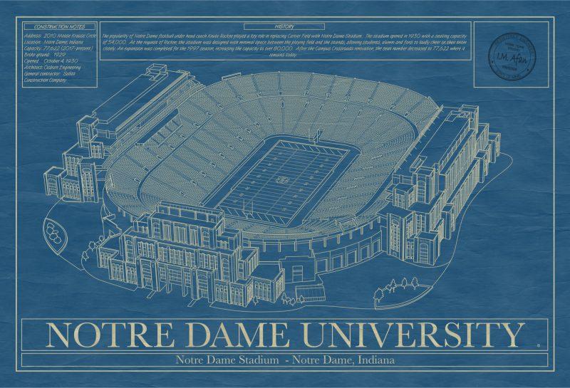 University of Notre Dame - Notre Dame Stadium - Blueprint Art