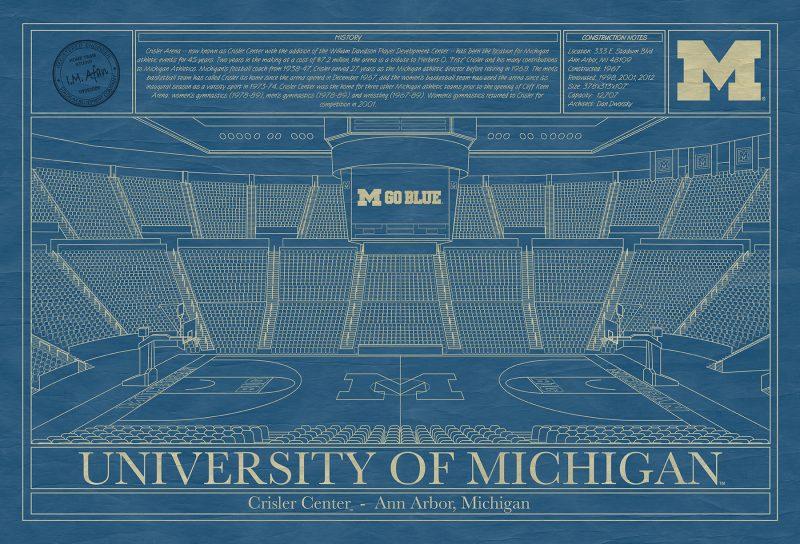University of Michigan - Crisler Center