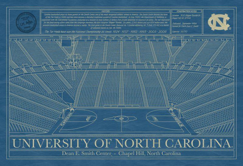 University of North Carolina - Dean Smith Center